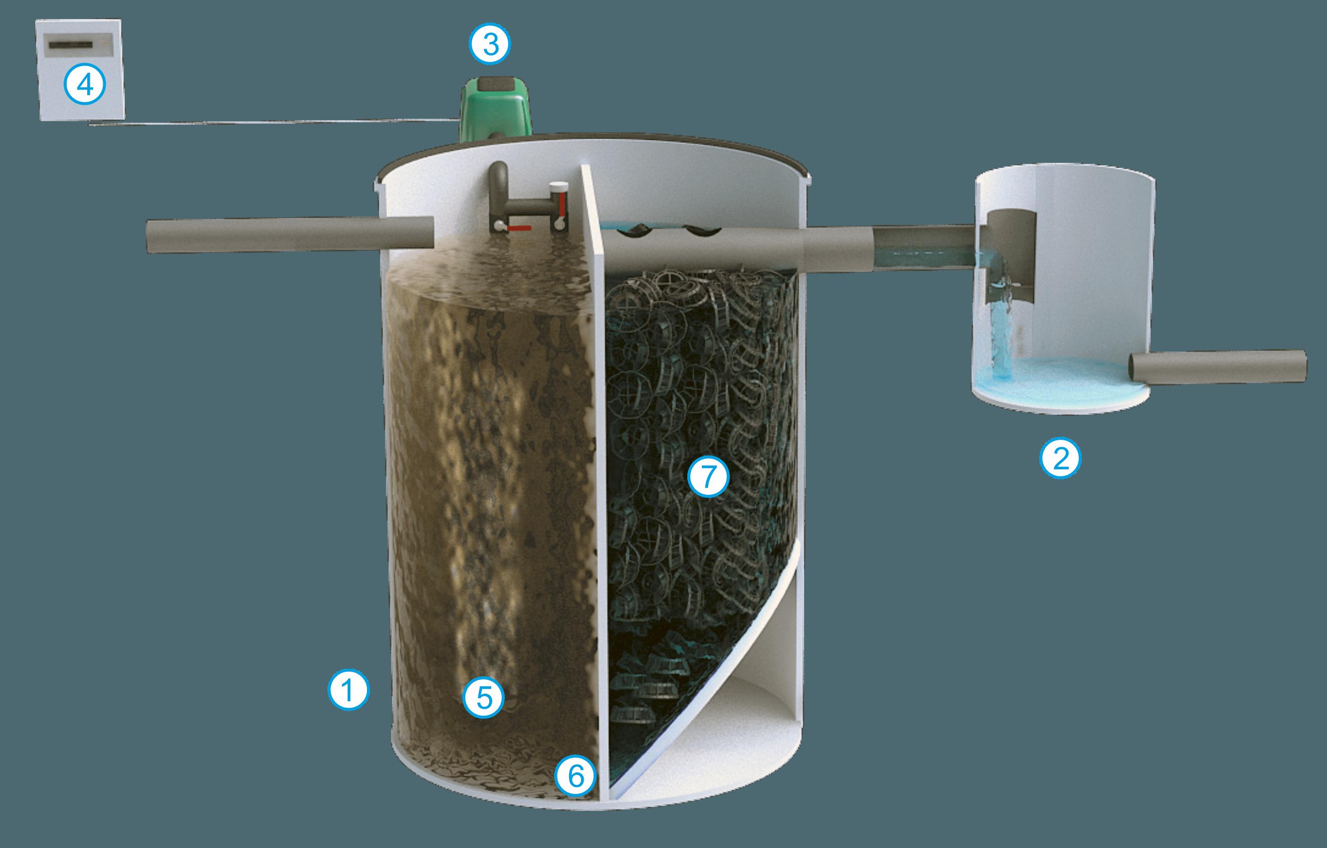 Planta de tratamiento para aguas negras